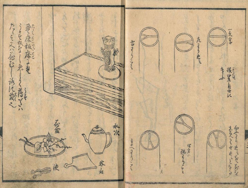 江戸時代には様々な芸能のマニュアル本が刊行された。図は『古田流生花独稽古』より。